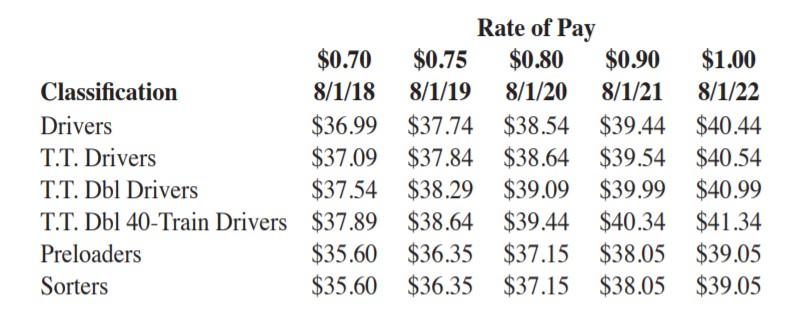 Ohio Rider Pay.jpg