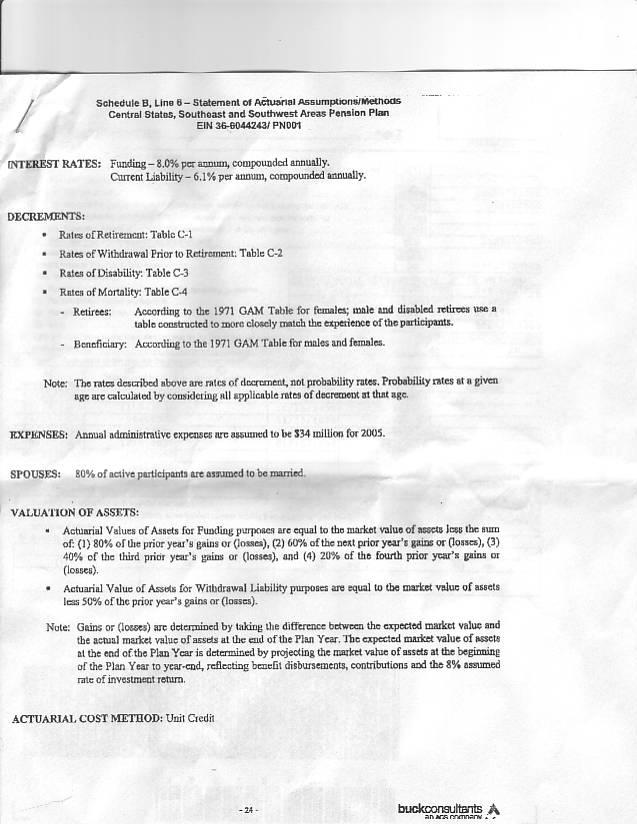 pg. 1 Erissa report 2005.JPG