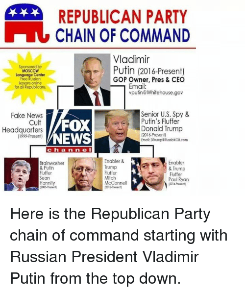 republican-party-chain-of-command-vladimir-moscow-language-center-putin-35456821.png